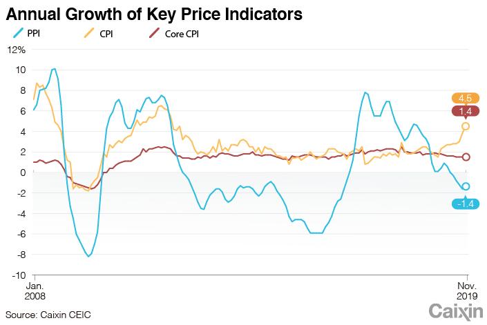 chinese economy 4
