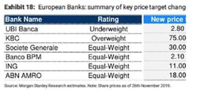 europabancosms