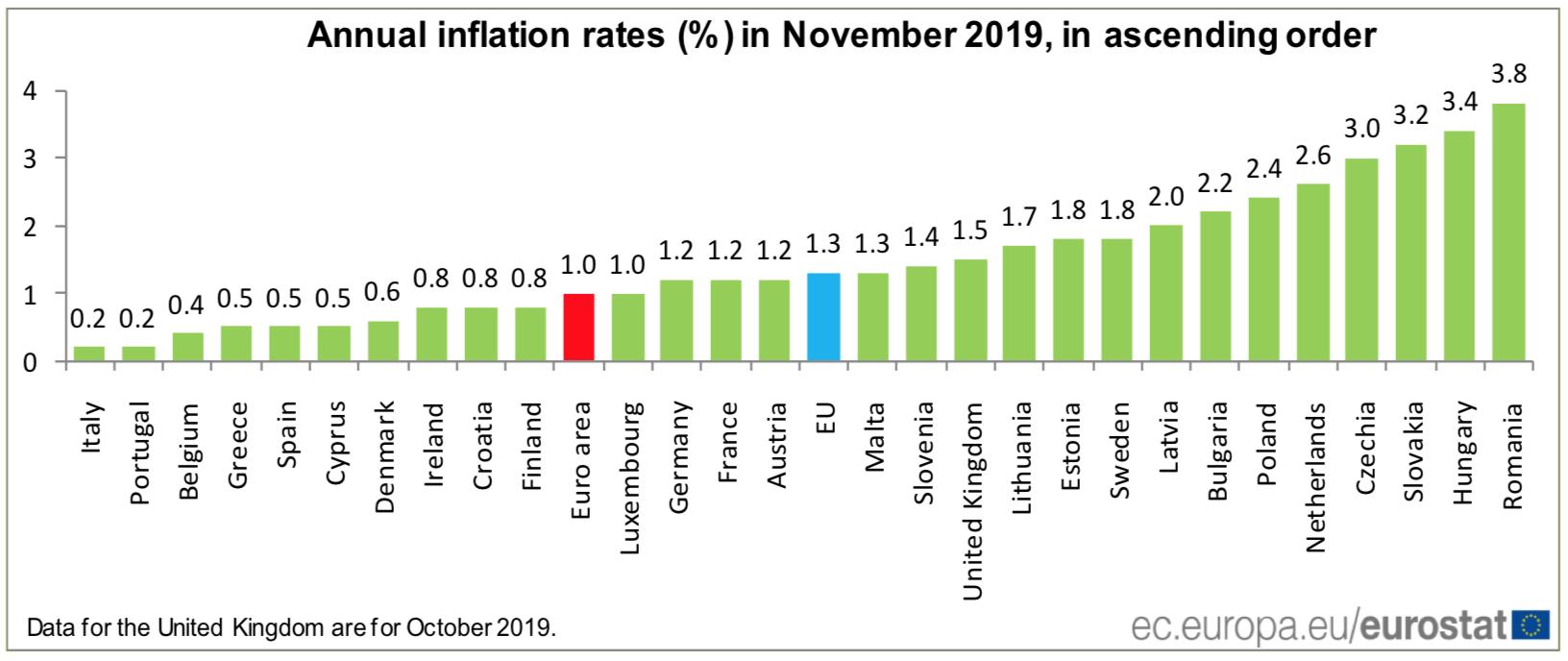 inflacioneurozona2