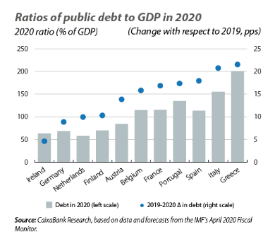 europepublic debt