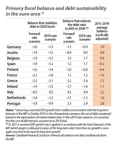 europepublicdebt2