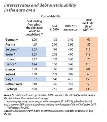 europepublocdebt3