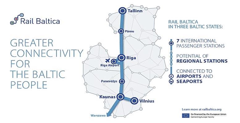 Indra Rail Baltica