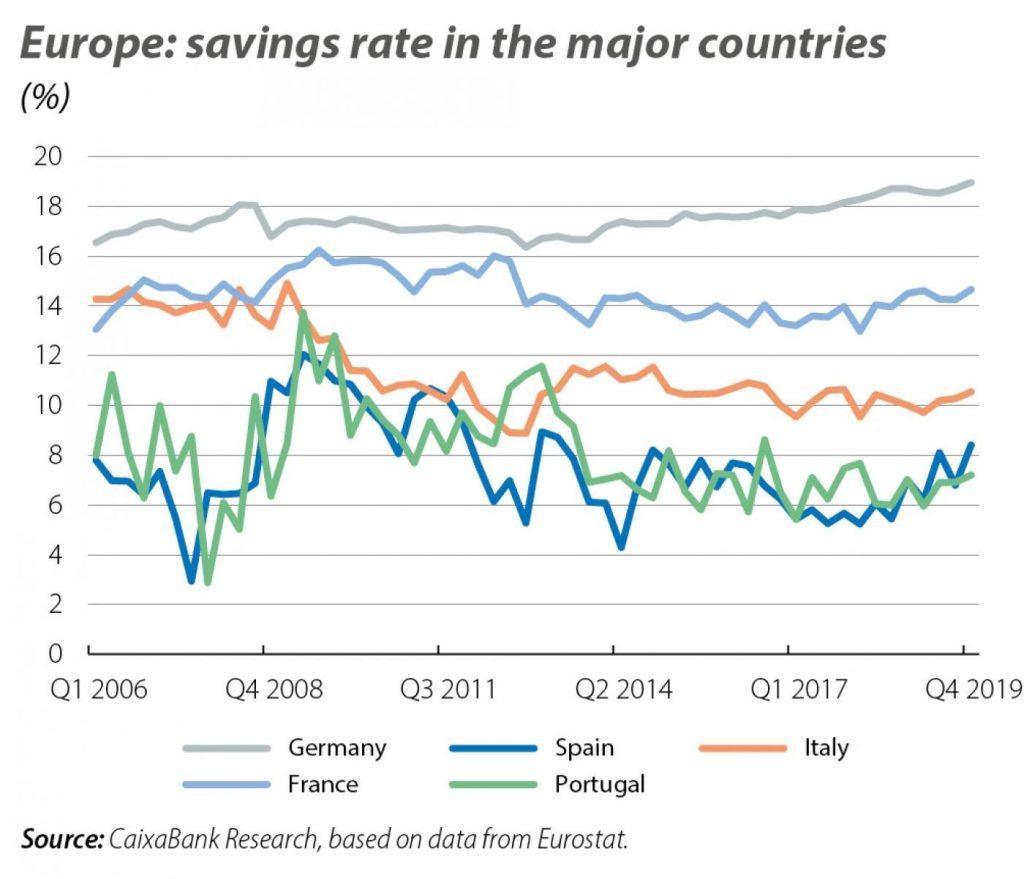 euro savings1