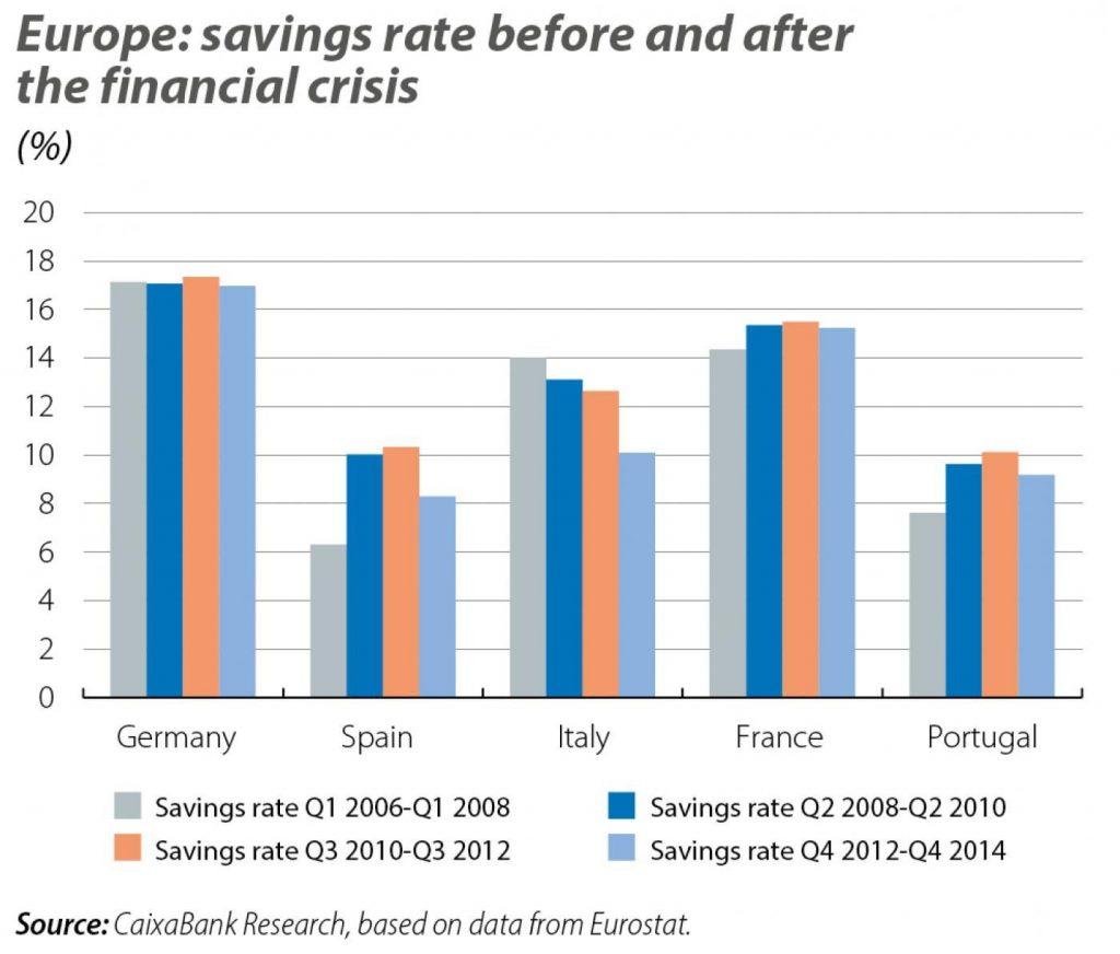 euro savings2