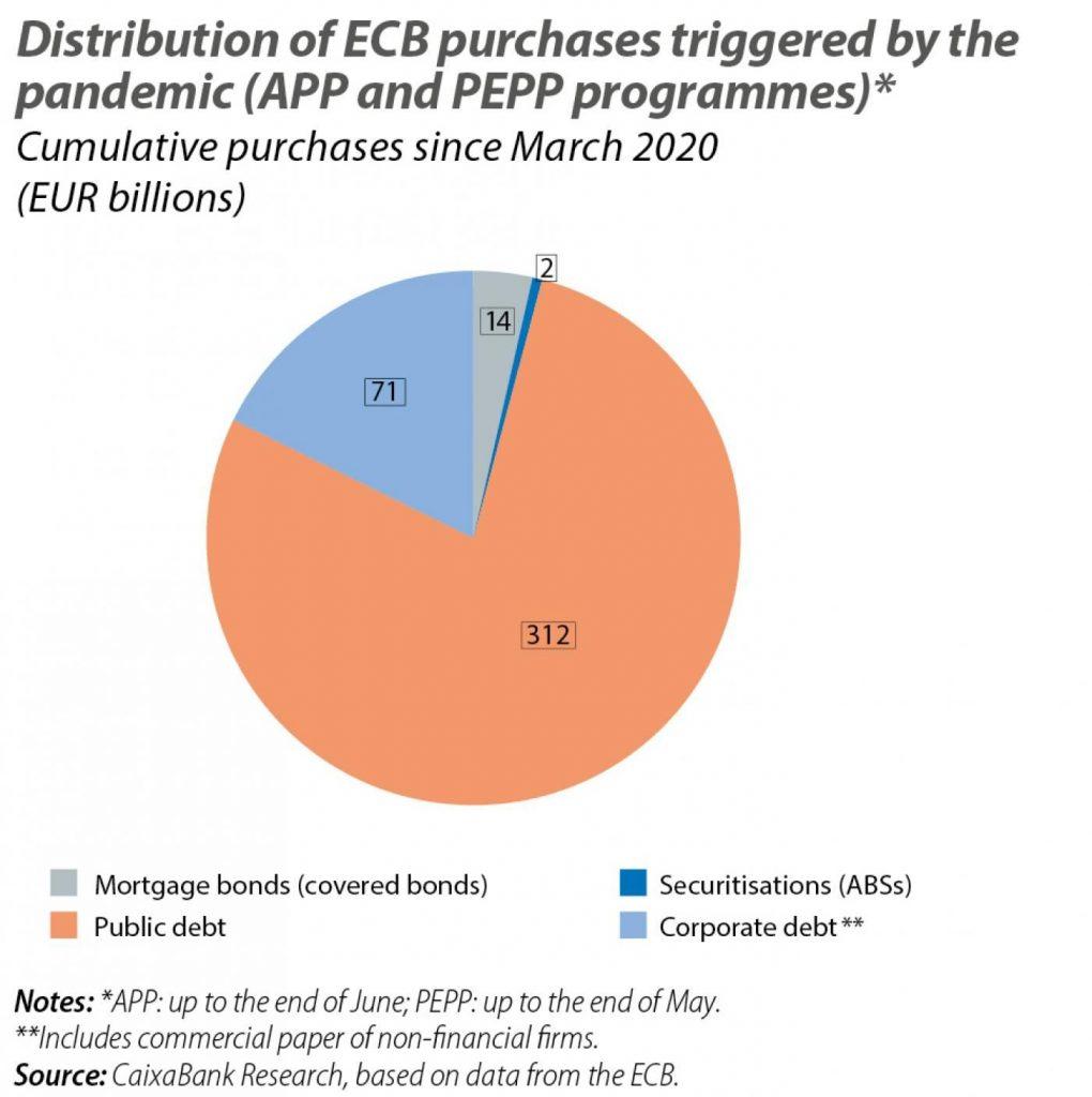 ECB firewall2