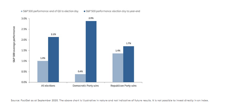 Screenshot 2020 09 24 2020 09 23 Allianz GI 3 policy differences in US presidential race Mona Majahan pdf1