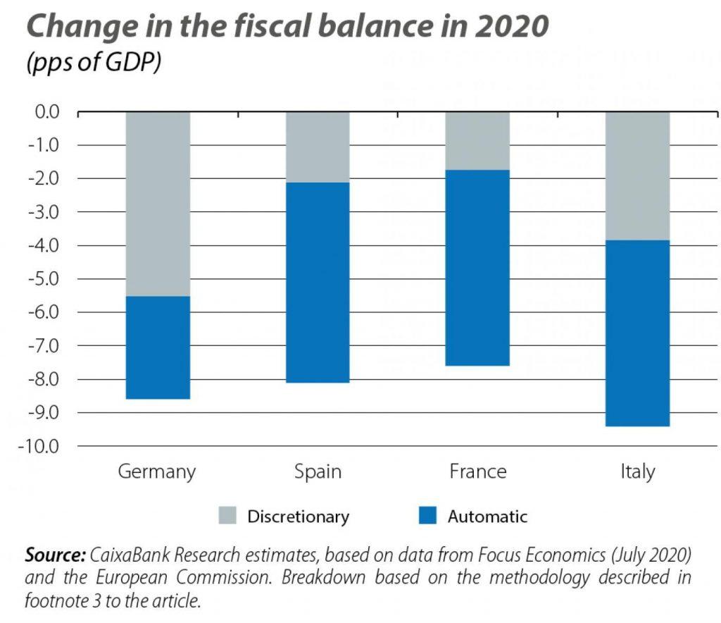 europe fiscal stimuli2