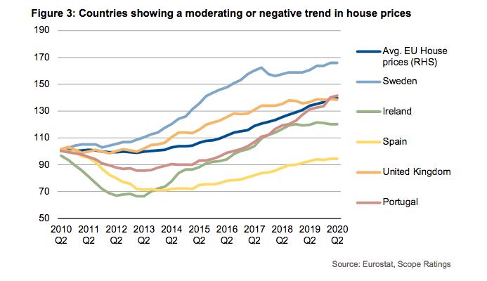 europe house prices2.jpg