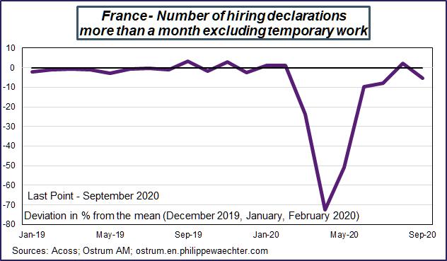 eurozone deflation1
