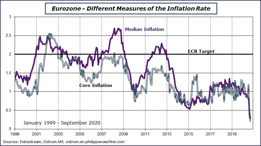 eurozone deflation2