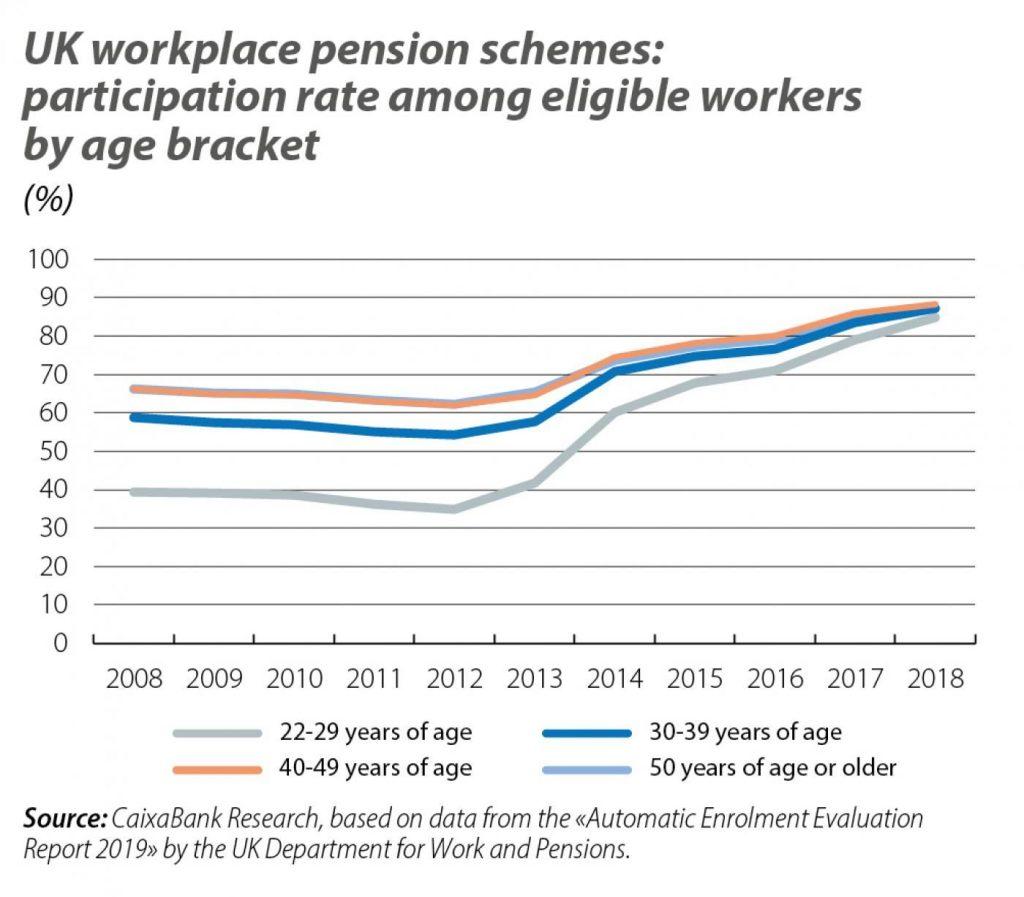 pension reform1