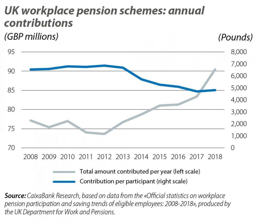 pension reform3