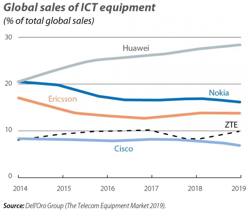 US China tech1