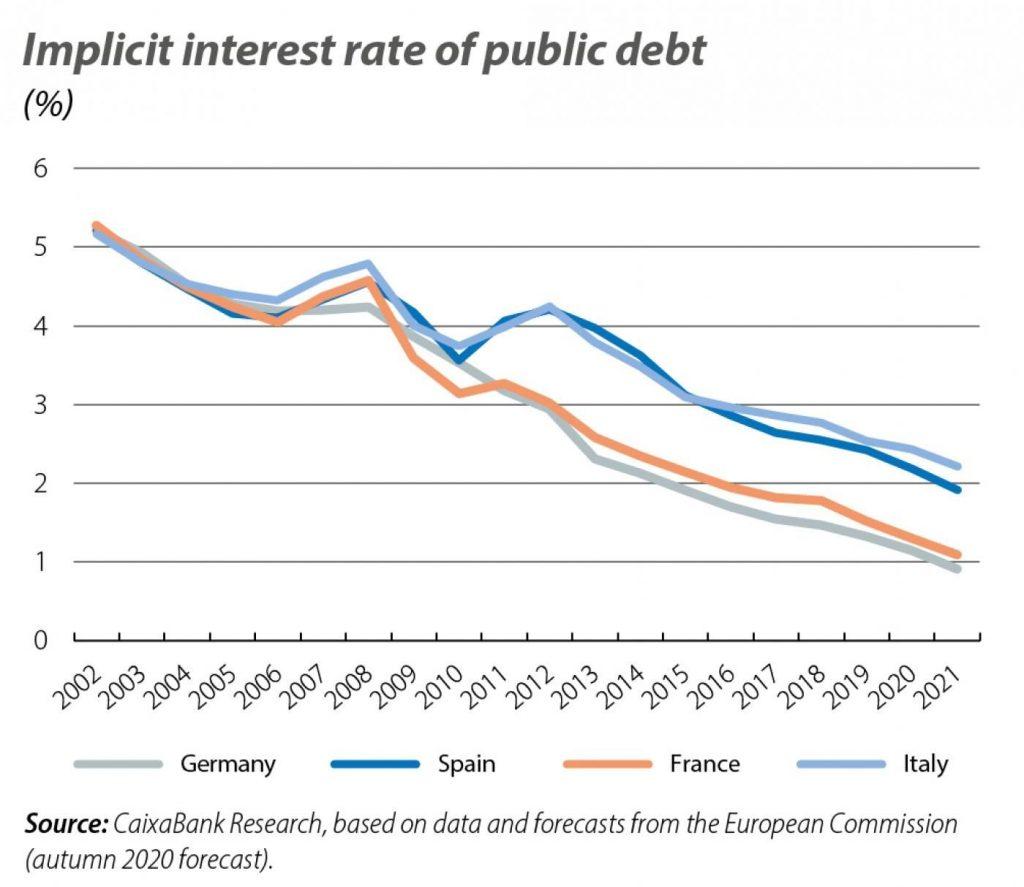 europe publicdebt1