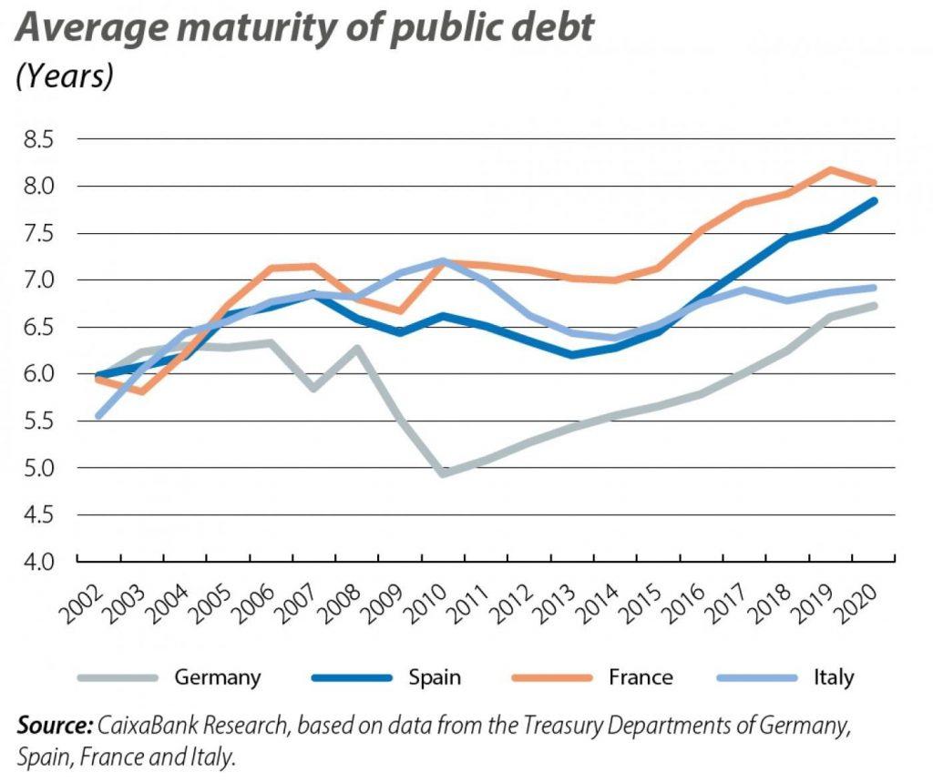 europe publicdebt2