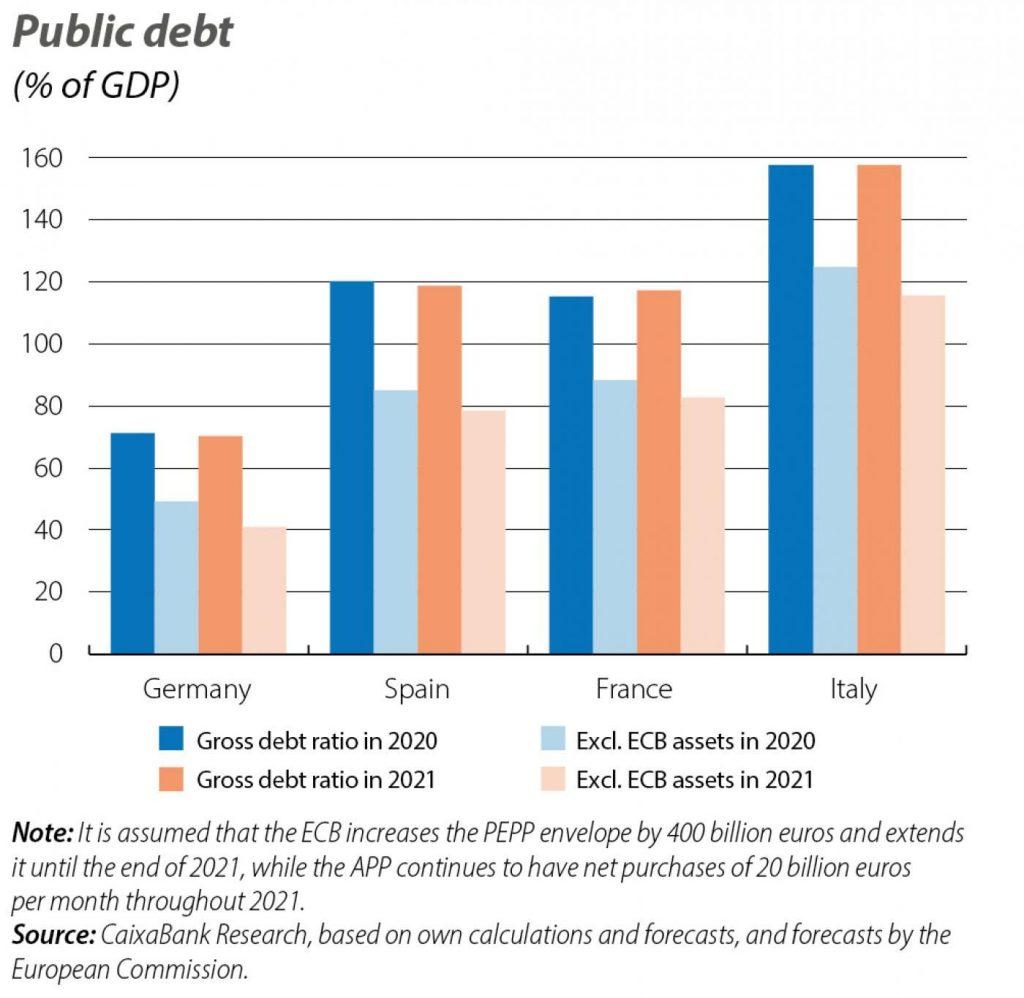 europe publicdebt5