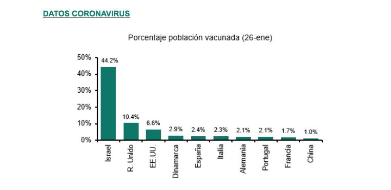 Vaccination figures 1