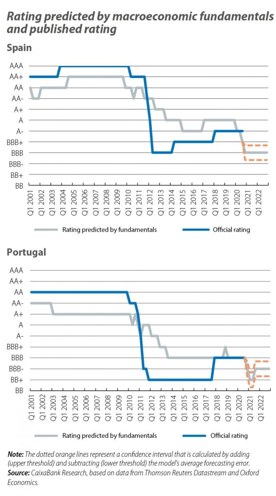 eurozone country risk