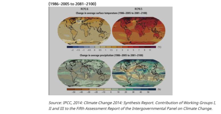 climatechangeglobaleconomy