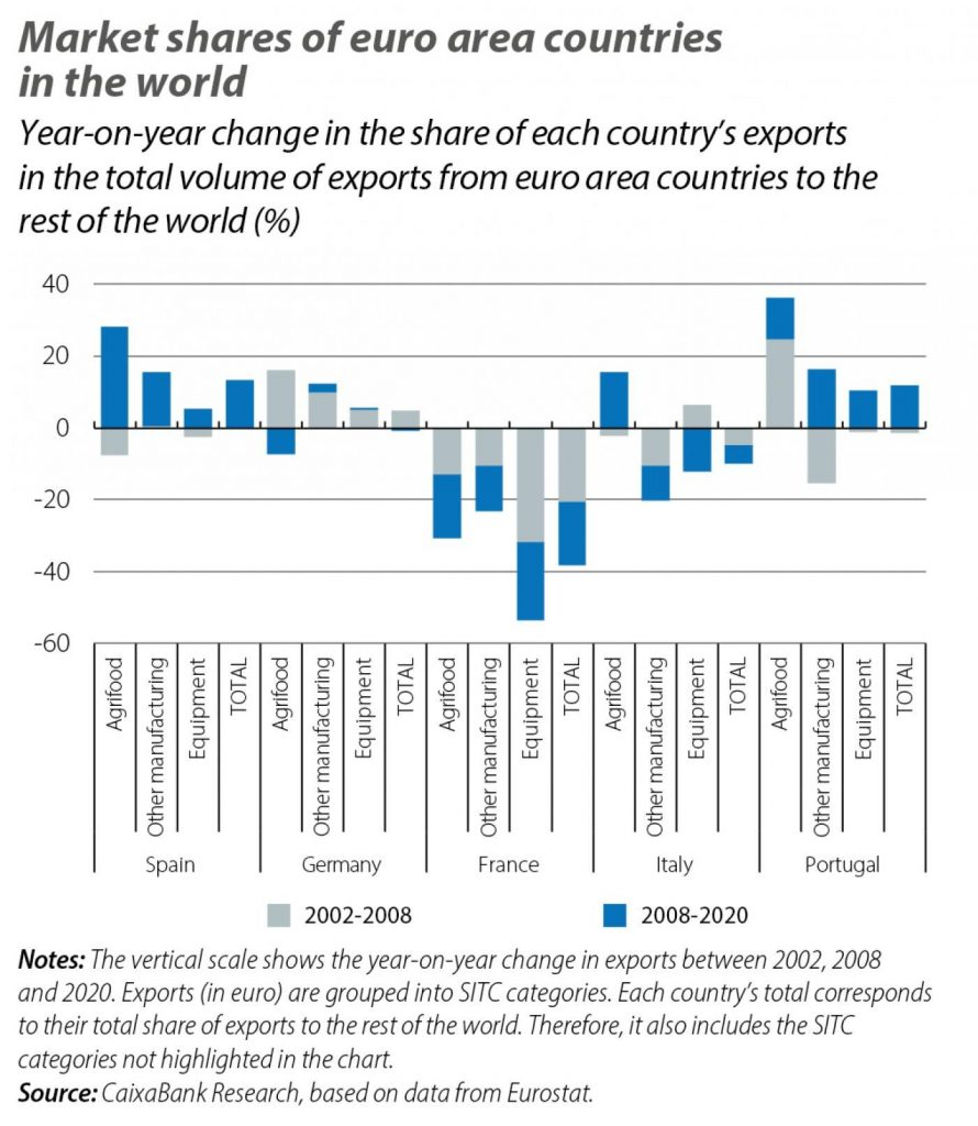 foreign exports2