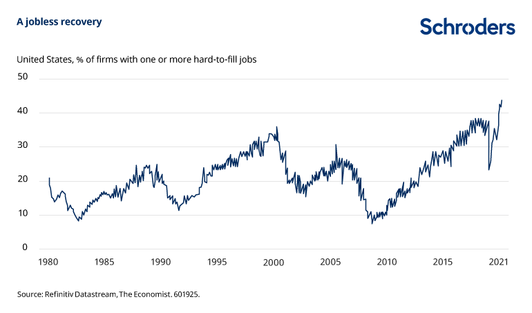 us jobless recovery